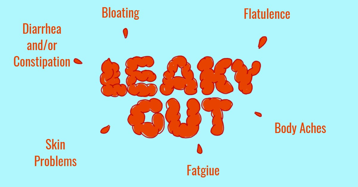 The symptoms of leaky gut syndrome